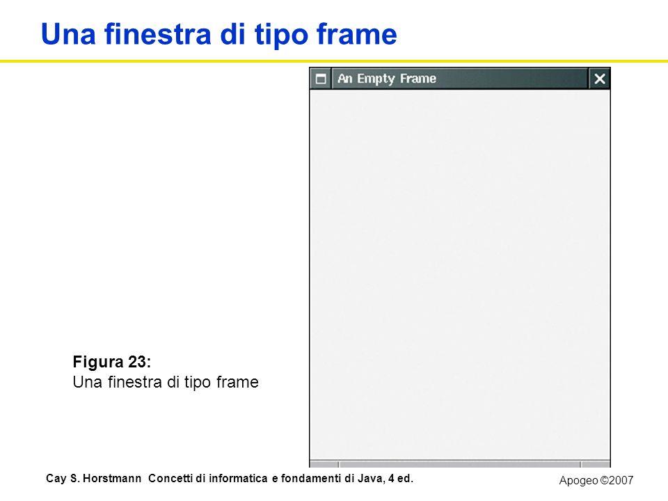 Una finestra di tipo frame