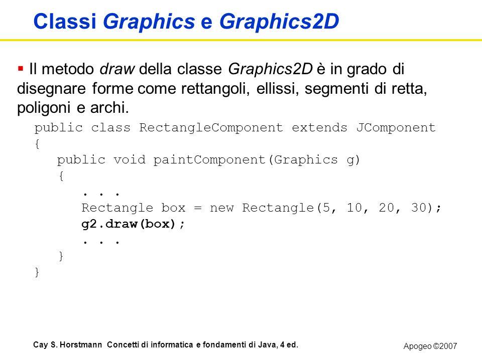 Classi Graphics e Graphics2D