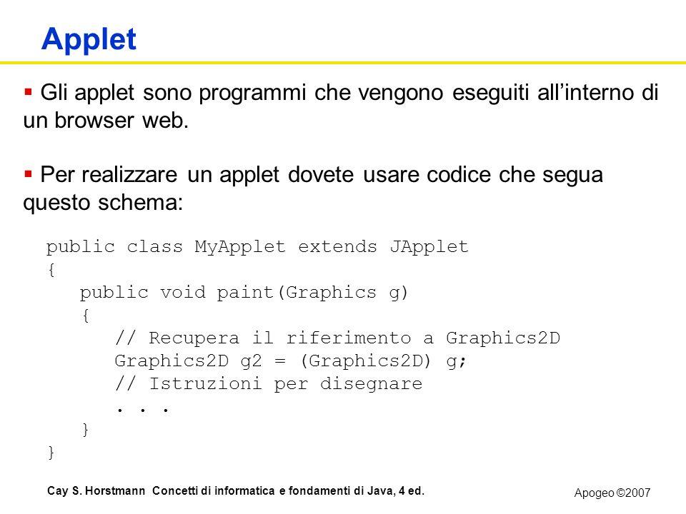 Applet Gli applet sono programmi che vengono eseguiti all'interno di un browser web.