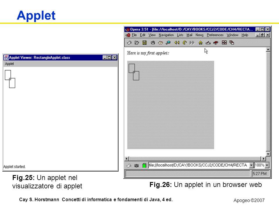 Applet Fig.25: Un applet nel visualizzatore di applet