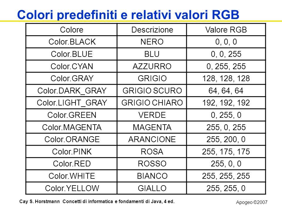 Colori predefiniti e relativi valori RGB
