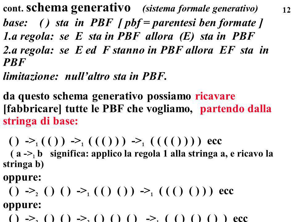 cont. schema generativo (sistema formale generativo)