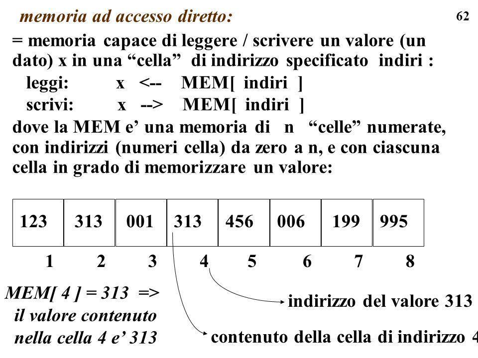 memoria ad accesso diretto: