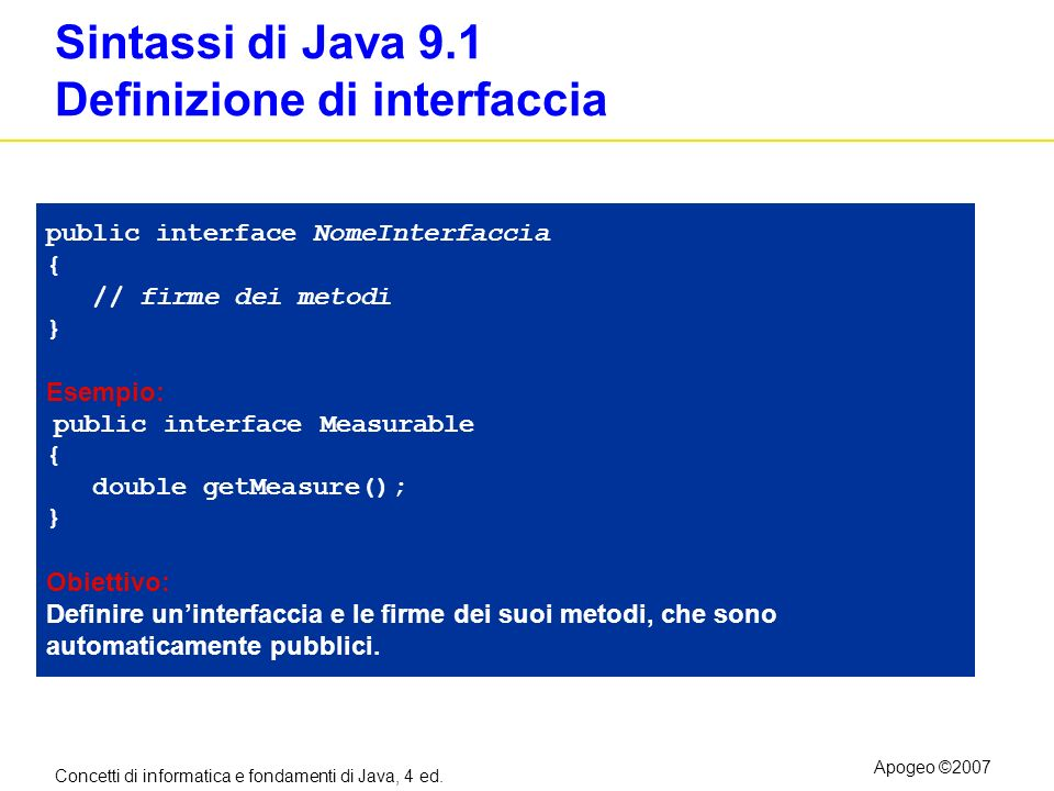 Sintassi di Java 9.1 Definizione di interfaccia