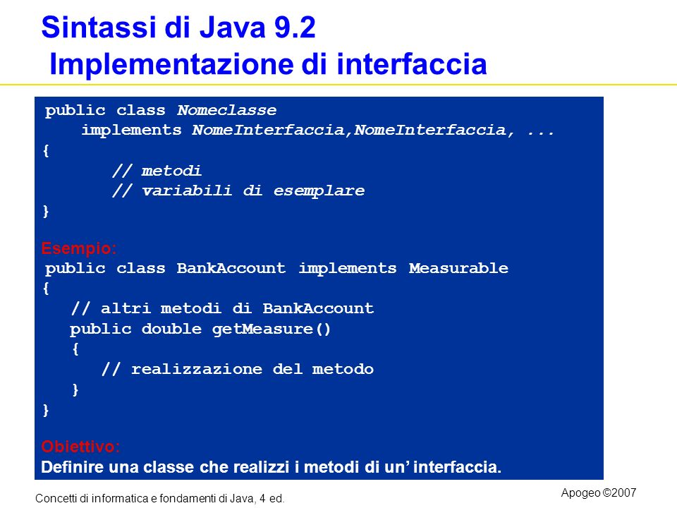 Sintassi di Java 9.2 Implementazione di interfaccia