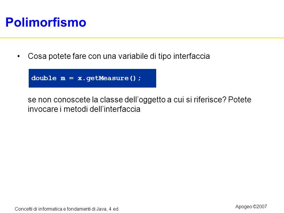 Polimorfismo Cosa potete fare con una variabile di tipo interfaccia