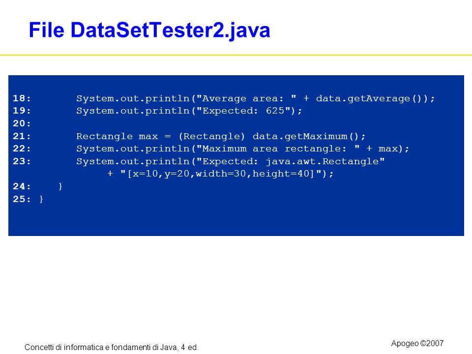 File DataSetTester2.java