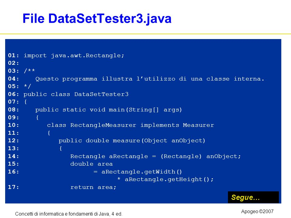 File DataSetTester3.java