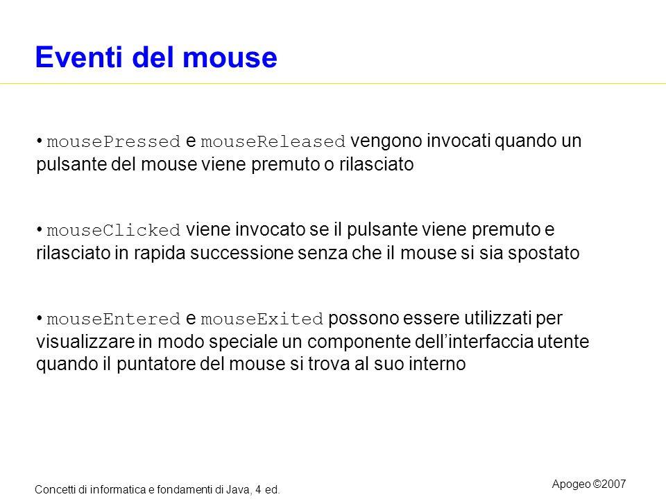 Eventi del mouse mousePressed e mouseReleased vengono invocati quando un pulsante del mouse viene premuto o rilasciato.