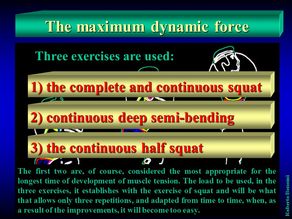The maximum dynamic force
