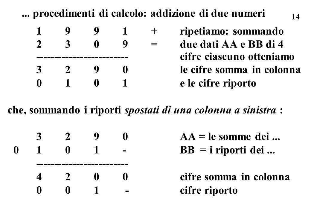... procedimenti di calcolo: addizione di due numeri