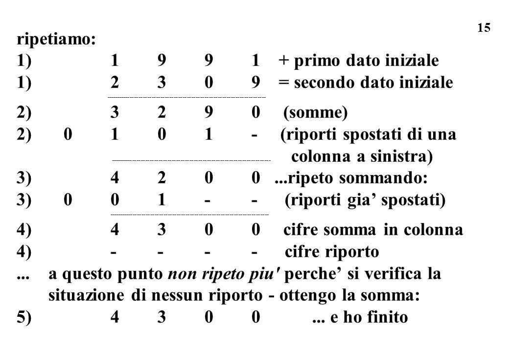 1) 2 3 0 9 = secondo dato iniziale 2) 3 2 9 0 (somme)