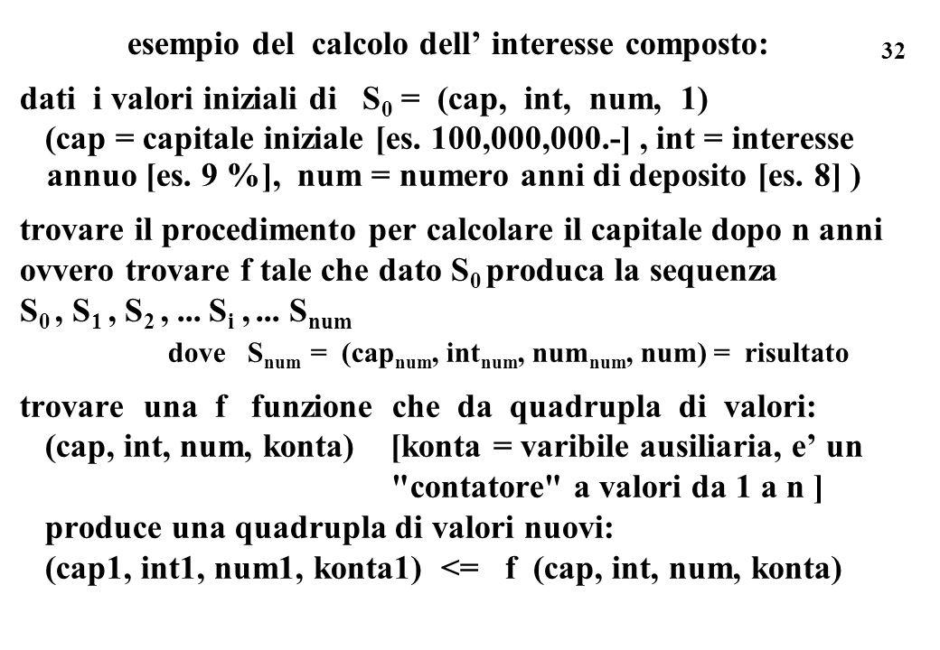 esempio del calcolo dell' interesse composto: