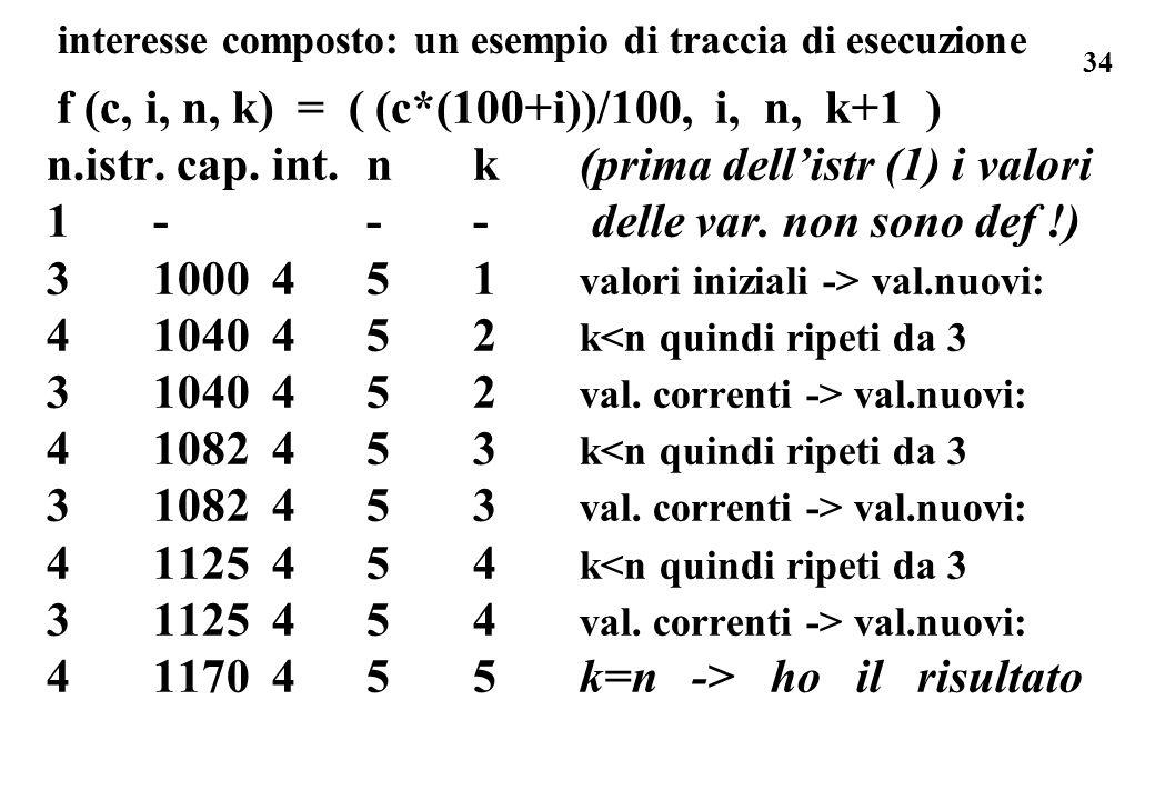 interesse composto: un esempio di traccia di esecuzione