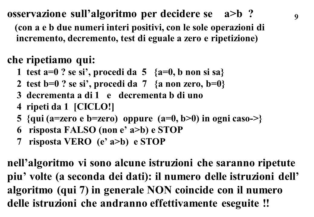 osservazione sull'algoritmo per decidere se a>b