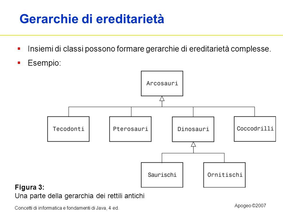 Gerarchie di ereditarietà