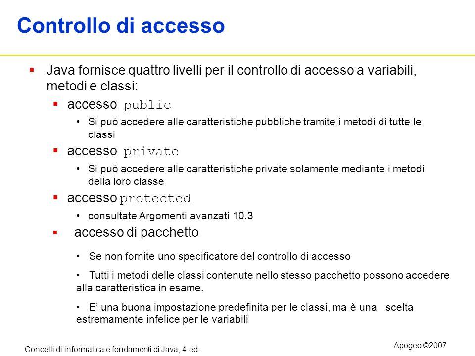 Controllo di accessoJava fornisce quattro livelli per il controllo di accesso a variabili, metodi e classi: