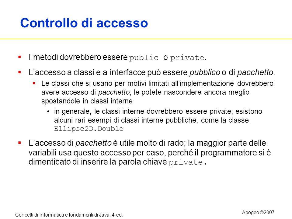 Controllo di accesso I metodi dovrebbero essere public o private.