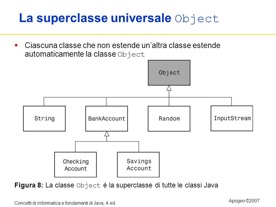 La superclasse universale Object