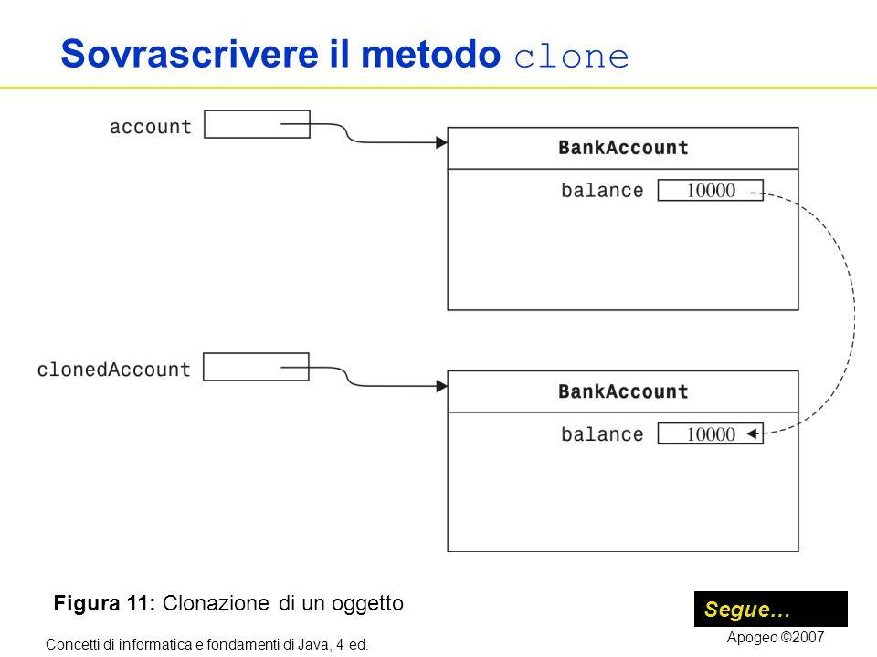 Sovrascrivere il metodo clone