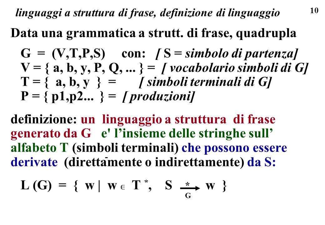 linguaggi a struttura di frase, definizione di linguaggio