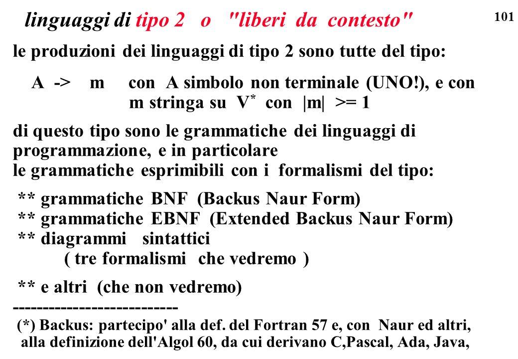 linguaggi di tipo 2 o liberi da contesto