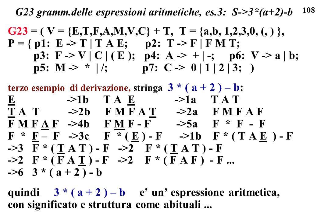 G23 gramm.delle espressioni aritmetiche, es.3: S->3*(a+2)-b