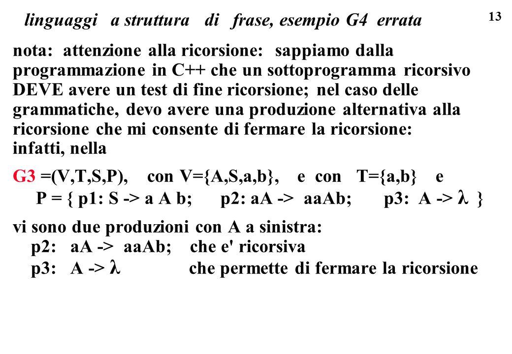 linguaggi a struttura di frase, esempio G4 errata