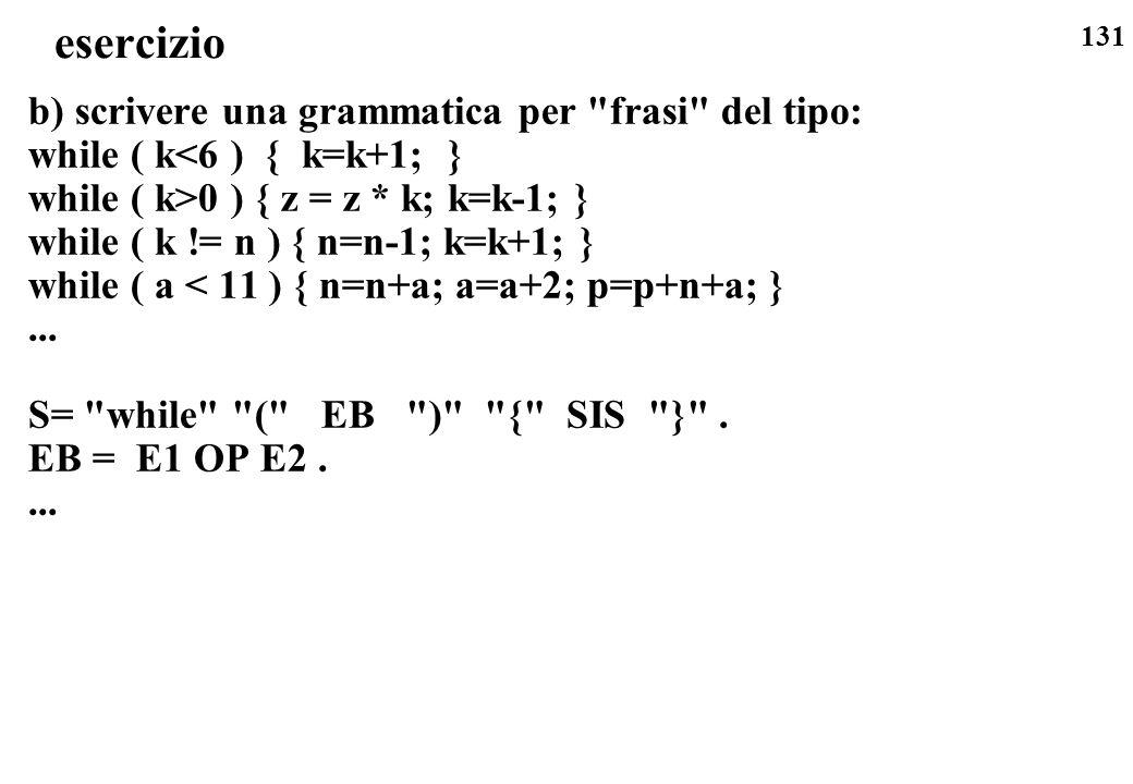 esercizio b) scrivere una grammatica per frasi del tipo: