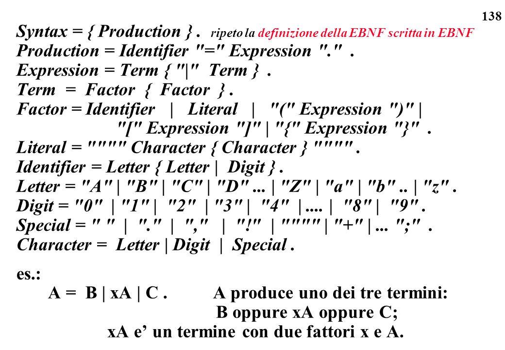 Syntax = { Production } . ripeto la definizione della EBNF scritta in EBNF