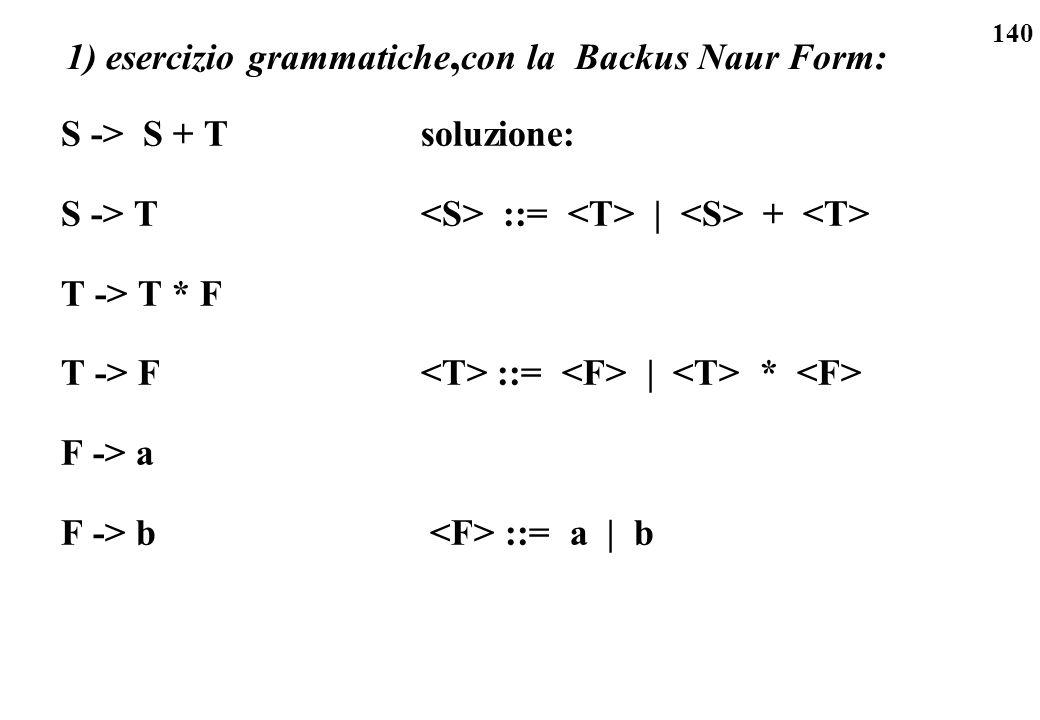 1) esercizio grammatiche,con la Backus Naur Form: