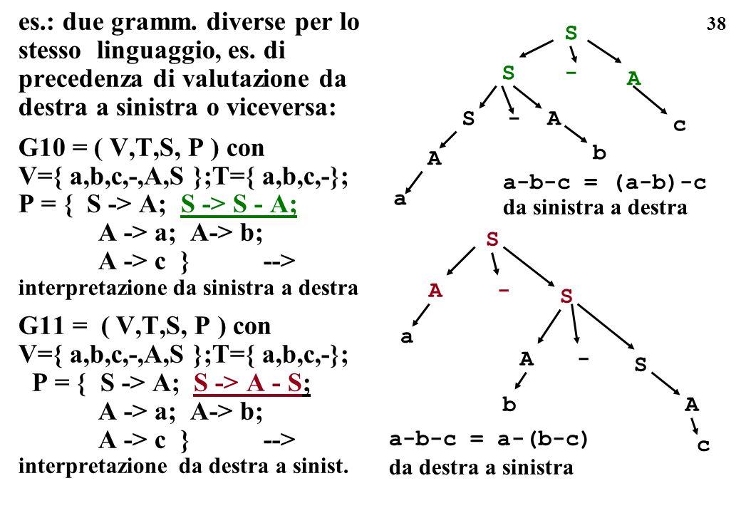 V={ a,b,c,-,A,S };T={ a,b,c,-}; P = { S -> A; S -> S - A;