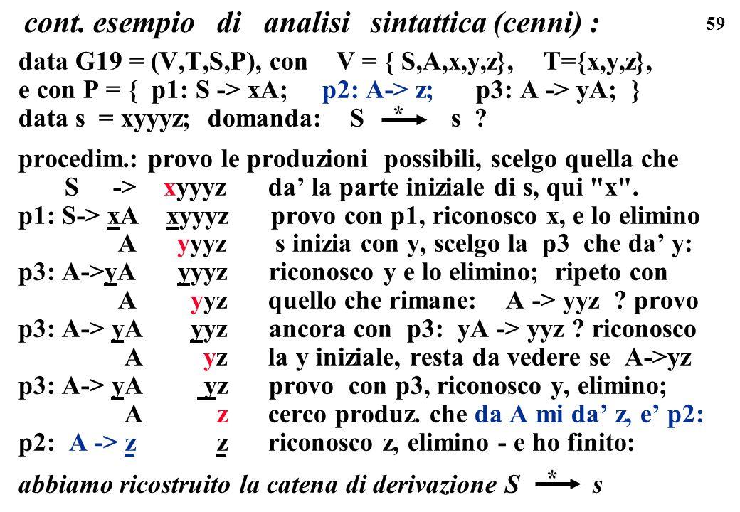 cont. esempio di analisi sintattica (cenni) :