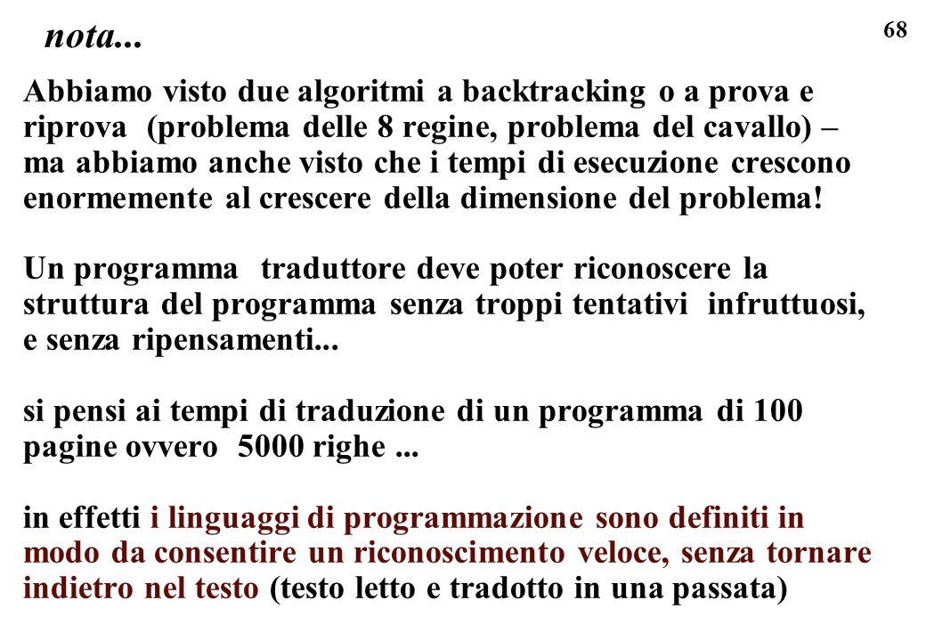 nota... Abbiamo visto due algoritmi a backtracking o a prova e riprova (problema delle 8 regine, problema del cavallo) –