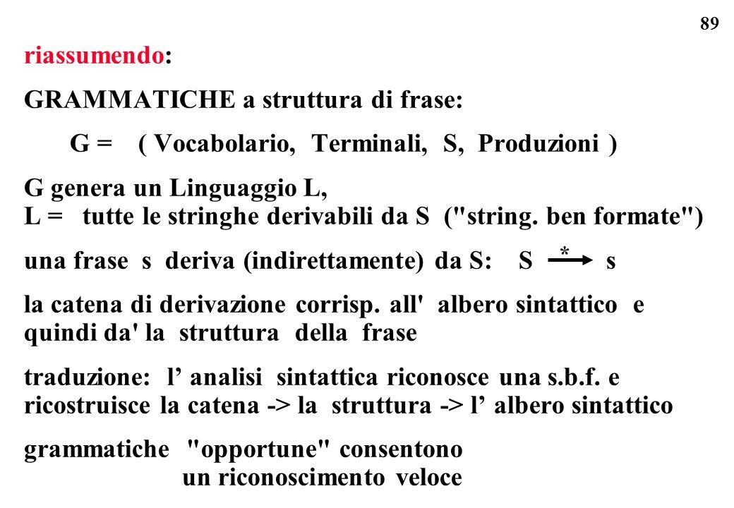 GRAMMATICHE a struttura di frase:
