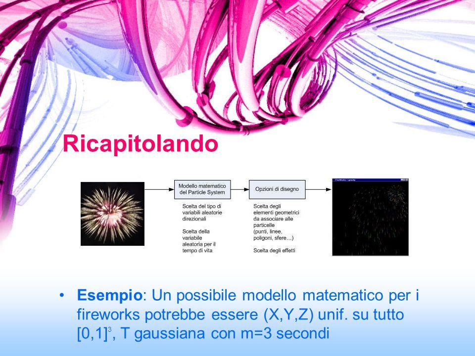 Ricapitolando Esempio: Un possibile modello matematico per i fireworks potrebbe essere (X,Y,Z) unif.