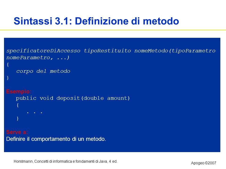 Sintassi 3.1: Definizione di metodo