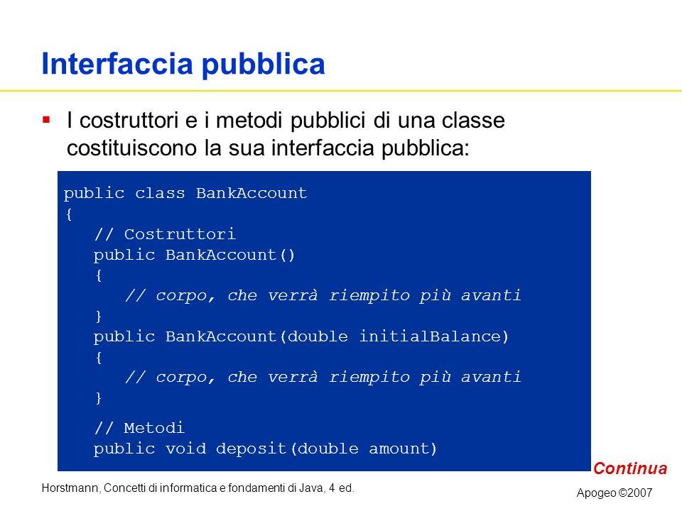 Interfaccia pubblica I costruttori e i metodi pubblici di una classe costituiscono la sua interfaccia pubblica: