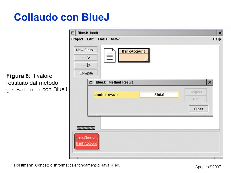 Collaudo con BlueJ Figura 6: Il valore restituito dal metodo getBalance con BlueJ