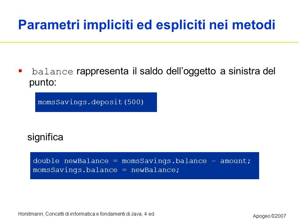 Parametri impliciti ed espliciti nei metodi