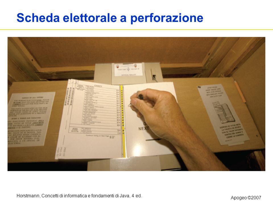 Scheda elettorale a perforazione