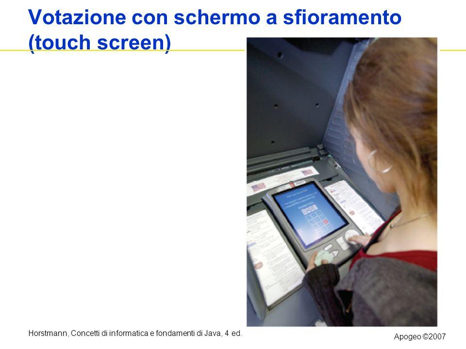 Votazione con schermo a sfioramento (touch screen)