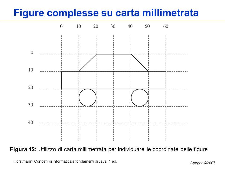 Figure complesse su carta millimetrata