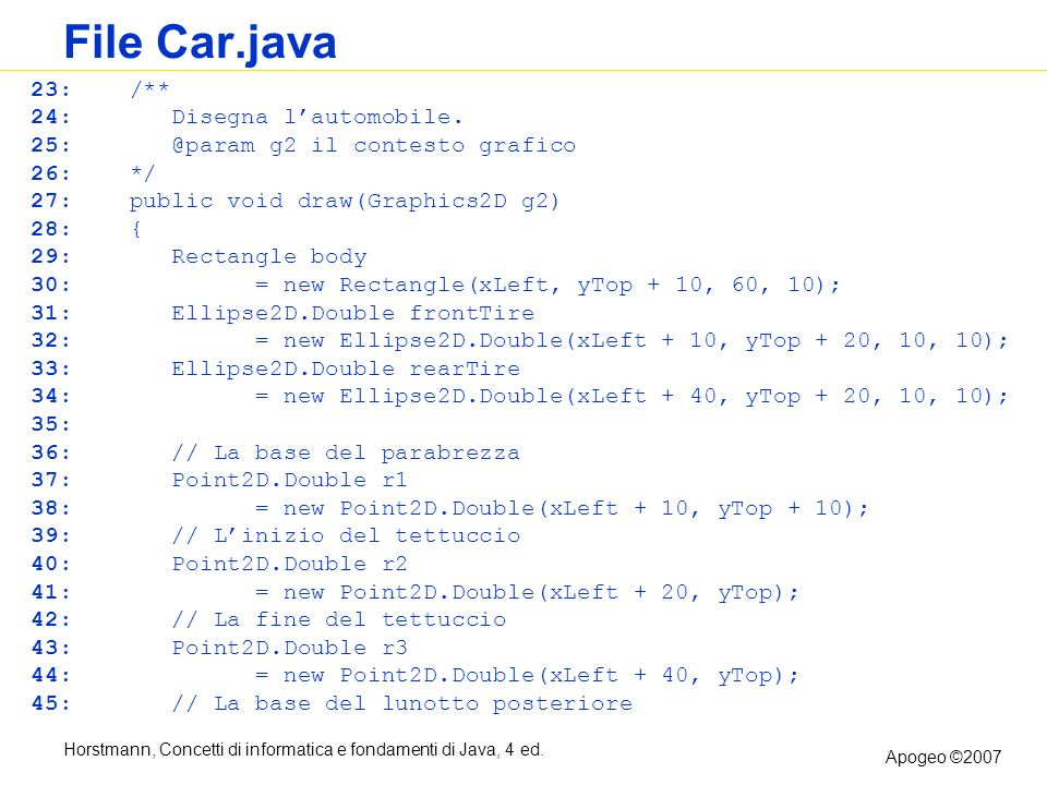 File Car.java 23: /** 24: Disegna l'automobile.