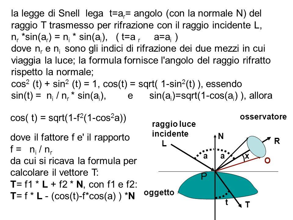 nr *sin(ar) = ni * sin(ai), ( t=a r a=ai )
