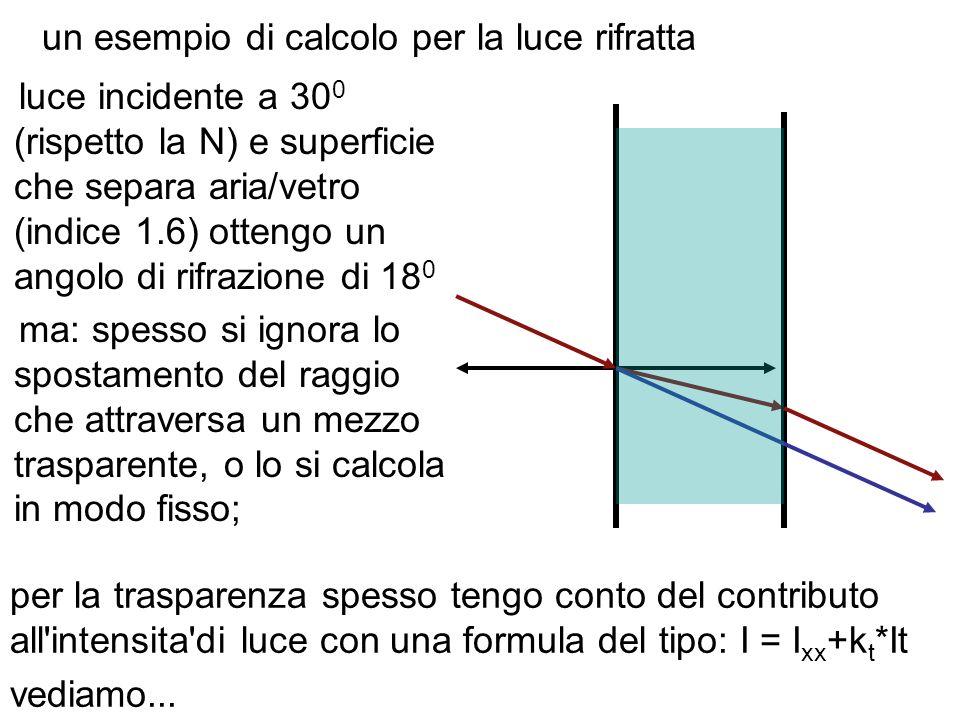 un esempio di calcolo per la luce rifratta