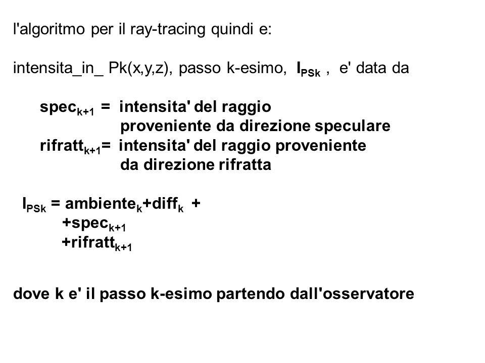 l algoritmo per il ray-tracing quindi e: