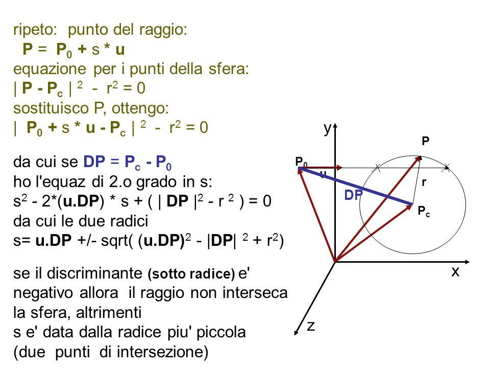 ripeto: punto del raggio: P = P0 + s * u