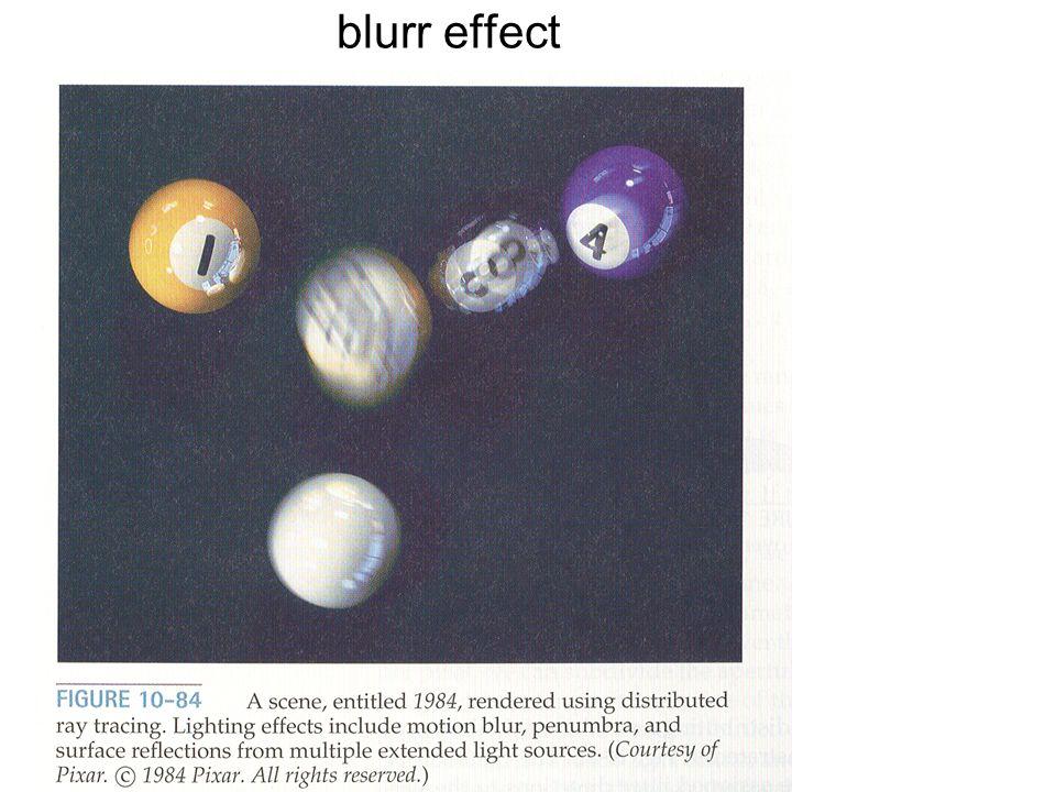 blurr effect