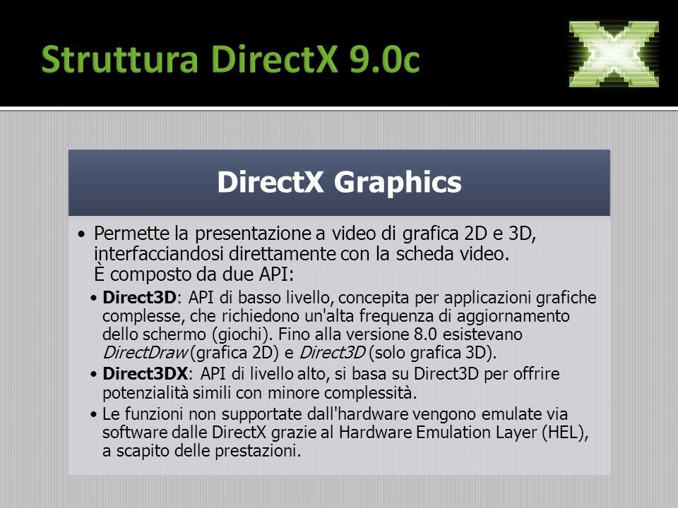Struttura DirectX 9.0c DirectX Graphics.